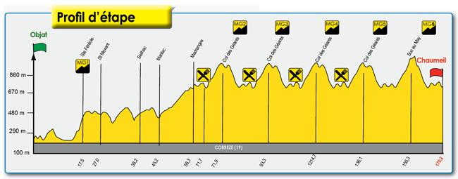 profil 2ème étape Paris-Corrèze 2012